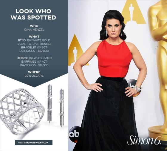Oscars2015-R2